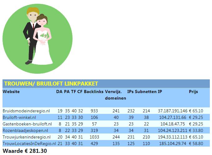 Trouwen/ Bruiloft Linkpakket - trouwen liefde dating date bruiloft