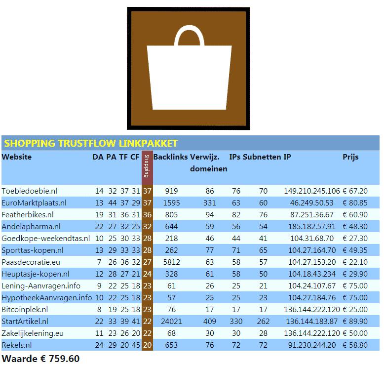 Shopping TrustFlow Linkpakket - shopping winkel shop webshop trustflow