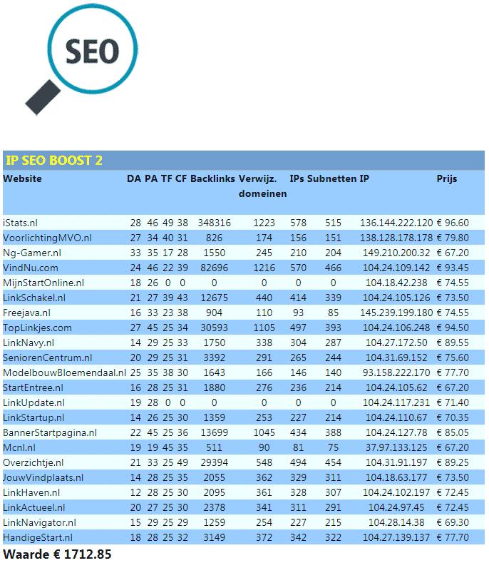 IP SEO Boost 2 - trustflow domain-authority domein-auteriteit TF DA seo boost seo-boost