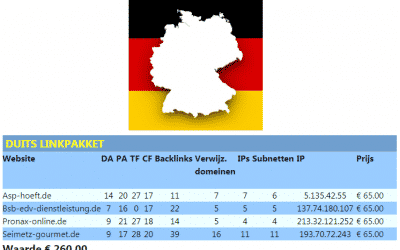 Duits Linkpakket – duits duitsland europa