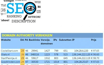 Domain Authority verhogen – domain-authority domein-auteriteit DA