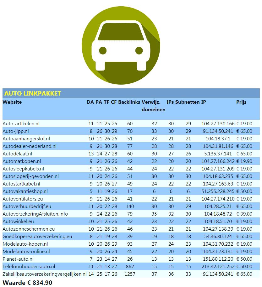 Auto Linkpakket - auto volkswagen bmw opel ford renault audi mercedes vervoer