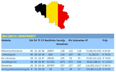 Belgisch Linkpakket –