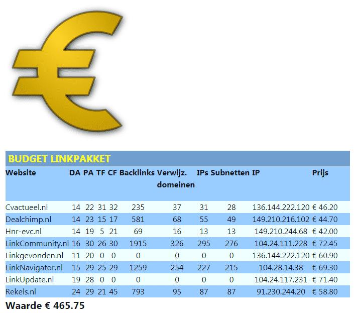 Budget Linkpakket - goedkoop budget goedkope starter