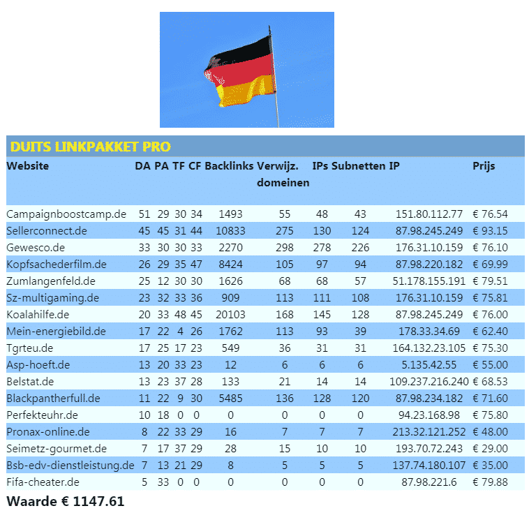 Duits Linkpakket Pro - duits duitsland europa .de